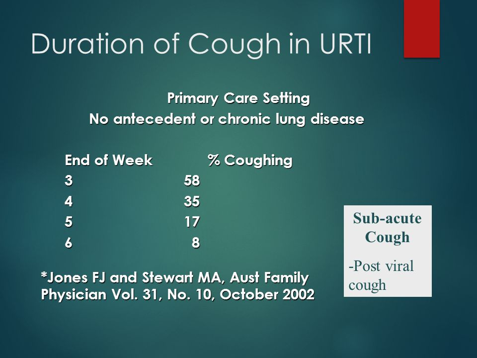 Duration of Cough in URTI Primary Care Setting No antecedent or chronic lung disease No antecedent or chronic lung disease End of Week% Coughing 358 435 517 6 8 *Jones FJ and Stewart MA, Aust Family Physician Vol.