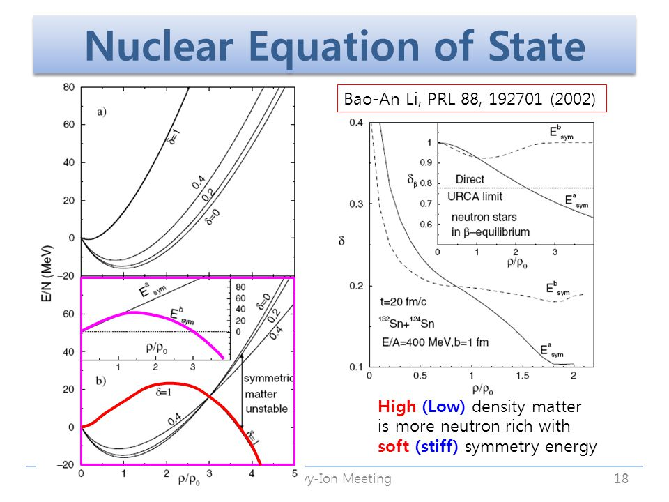 Nuclear Equation of State October 31, 2009Heavy-Ion Meeting18 Bao-An Li, PRL 88, 192701 (2002) High (Low) density matter is more neutron rich with soft (stiff) symmetry energy