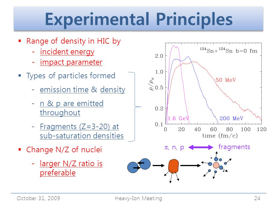 October 31, 2009Heavy-Ion Meeting24  Range of density in HIC by - incident energy - impact parameter  Types of particles formed - emission time & density - n & p are emitted throughout - Fragments (Z=3-20) at sub-saturation densities  Change N/Z of nuclei - larger N/Z ratio is preferable π, n, p fragments Experimental Principles