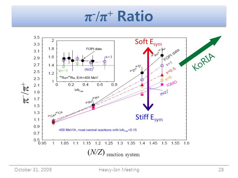 π - /π + Ratio October 31, 2009Heavy-Ion Meeting28 Stiff E sym Soft E sym     (N/Z) reaction system KoRIA