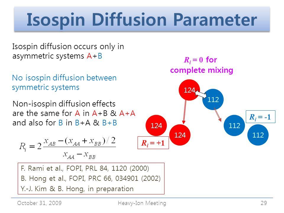 Isospin Diffusion Parameter October 31, 2009Heavy-Ion Meeting29 No isospin diffusion between symmetric systems Isospin diffusion occurs only in asymmetric systems A+B Non-isospin diffusion effects are the same for A in A+B & A+A and also for B in B+A & B+B F.