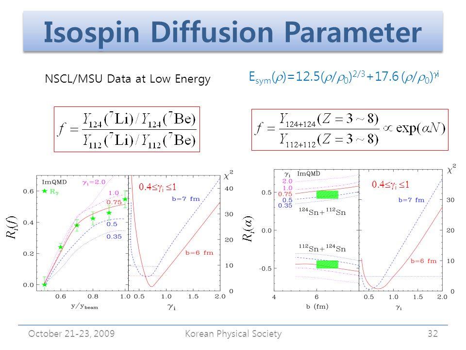 Isospin Diffusion Parameter October 21-23, 2009Korean Physical Society32 E sym (  )=12.5(  /  0 ) 2/3 +17.6 (  /  0 )  i  i  Ri(α)Ri(α) R