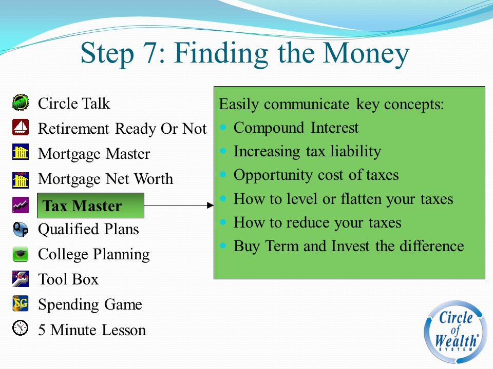 Step 7: Finding the Money Circle Talk Retirement Ready Or Not Mortgage Master Mortgage Net Worth Tax Master Qualified Plans College Planning Tool Box