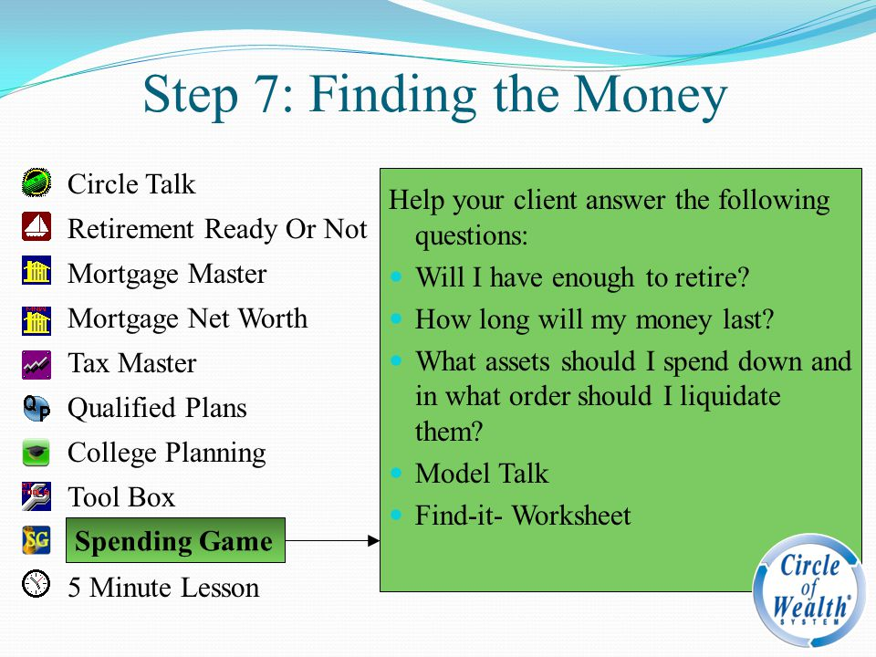 Help your client answer the following questions: Will I have enough to retire? How long will my money last? What assets should I spend down and in wha
