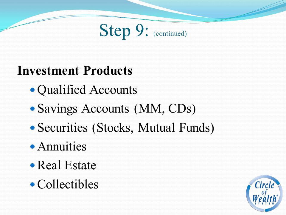 Investment Products Qualified Accounts Savings Accounts (MM, CDs) Securities (Stocks, Mutual Funds) Annuities Real Estate Collectibles Step 9: (contin