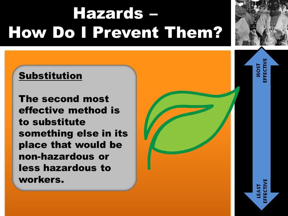 Hazards – How Do I Prevent Them.