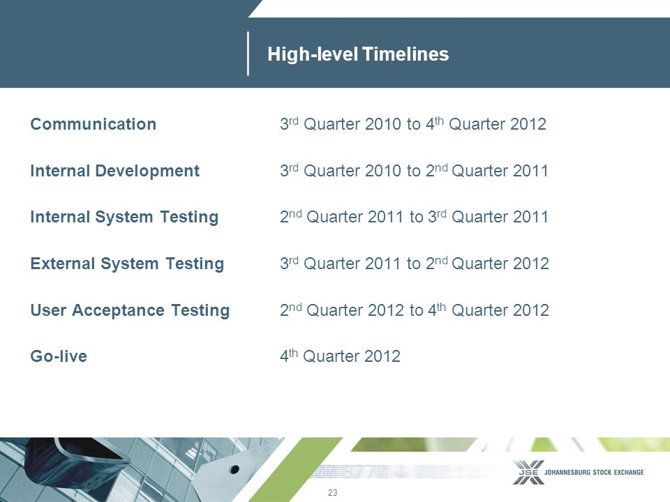 23 www.jse.co.za High-level Timelines Communication3 rd Quarter 2010 to 4 th Quarter 2012 Internal Development3 rd Quarter 2010 to 2 nd Quarter 2011 Internal System Testing2 nd Quarter 2011 to 3 rd Quarter 2011 External System Testing 3 rd Quarter 2011 to 2 nd Quarter 2012 User Acceptance Testing2 nd Quarter 2012 to 4 th Quarter 2012 Go-live4 th Quarter 2012