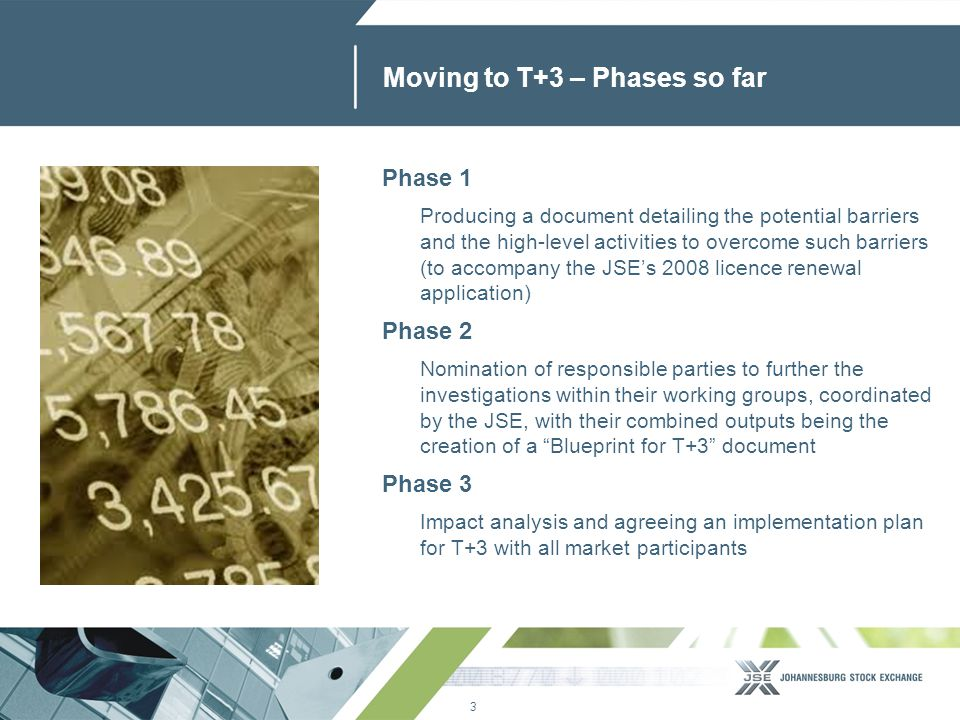 3 www.jse.co.za Moving to T+3 – Phases so far Phase 1 Producing a document detailing the potential barriers and the high-level activities to overcome