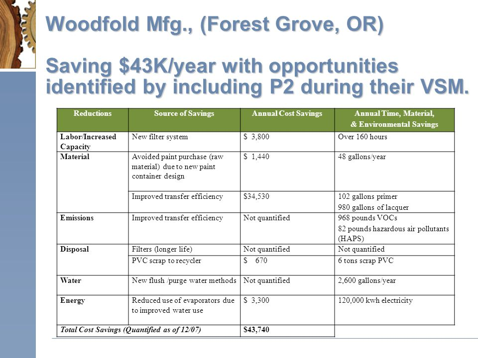 Woodfold Mfg., (Forest Grove, OR) Saving $43K/year with opportunities identified by including P2 during their VSM.