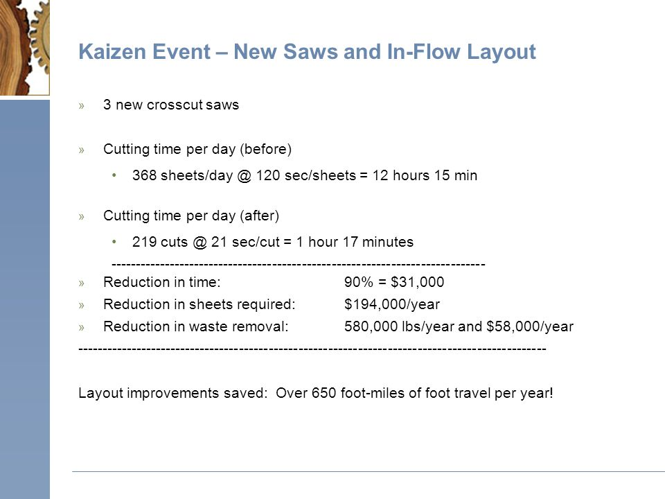 Kaizen Event – New Saws and In-Flow Layout » 3 new crosscut saws » Cutting time per day (before) 368 sheets/day @ 120 sec/sheets = 12 hours 15 min » Cutting time per day (after) 219 cuts @ 21 sec/cut = 1 hour 17 minutes ---------------------------------------------------------------------------- » Reduction in time:90% = $31,000 » Reduction in sheets required: $194,000/year » Reduction in waste removal: 580,000 lbs/year and $58,000/year ----------------------------------------------------------------------------------------------- Layout improvements saved: Over 650 foot-miles of foot travel per year!