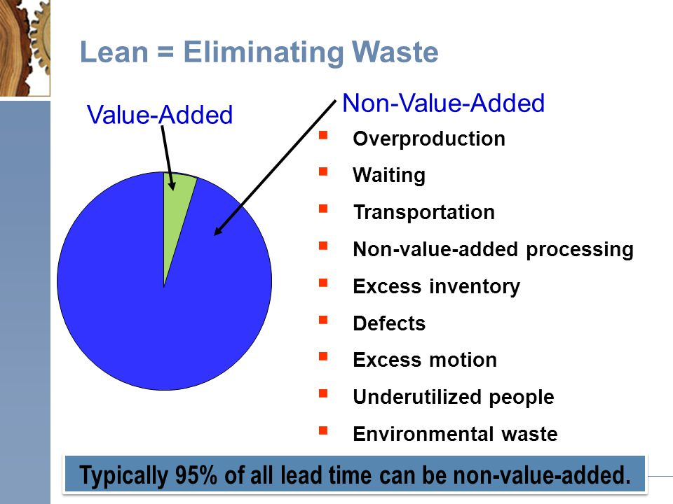 Lean = Eliminating Waste Value-Added Typically 95% of all lead time can be non-value-added.