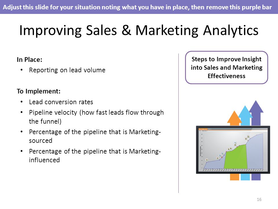Improving Sales & Marketing Analytics In Place: Reporting on lead volume To Implement: Lead conversion rates Pipeline velocity (how fast leads flow through the funnel) Percentage of the pipeline that is Marketing- sourced Percentage of the pipeline that is Marketing- influenced Adjust this slide for your situation noting what you have in place, then remove this purple bar 16 Steps to Improve Insight into Sales and Marketing Effectiveness