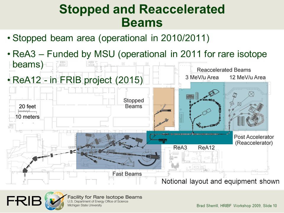 Slid 10 Brad Sherrill, HRIBF Workshop 2009, Slide 10 Stopped and Reaccelerated Beams Stopped beam area (operational in 2010/2011) ReA3 – Funded by MSU (operational in 2011 for rare isotope beams) ReA12 - in FRIB project (2015) Notional layout and equipment shown