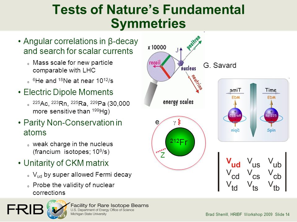 Brad Sherrill, HRIBF Workshop 2009 Slide 14 Tests of Nature's Fundamental Symmetries Angular correlations in β-decay and search for scalar currents o Mass scale for new particle comparable with LHC o 6 He and 18 Ne at near 10 12 /s Electric Dipole Moments o 225 Ac, 223 Rn, 225 Ra, 229 Pa (30,000 more sensitive than 199 Hg) Parity Non-Conservation in atoms o weak charge in the nucleus (francium isotopes; 10 9 /s) Unitarity of CKM matrix o V ud by super allowed Fermi decay o Probe the validity of nuclear corrections e γ Z 212 Fr G.