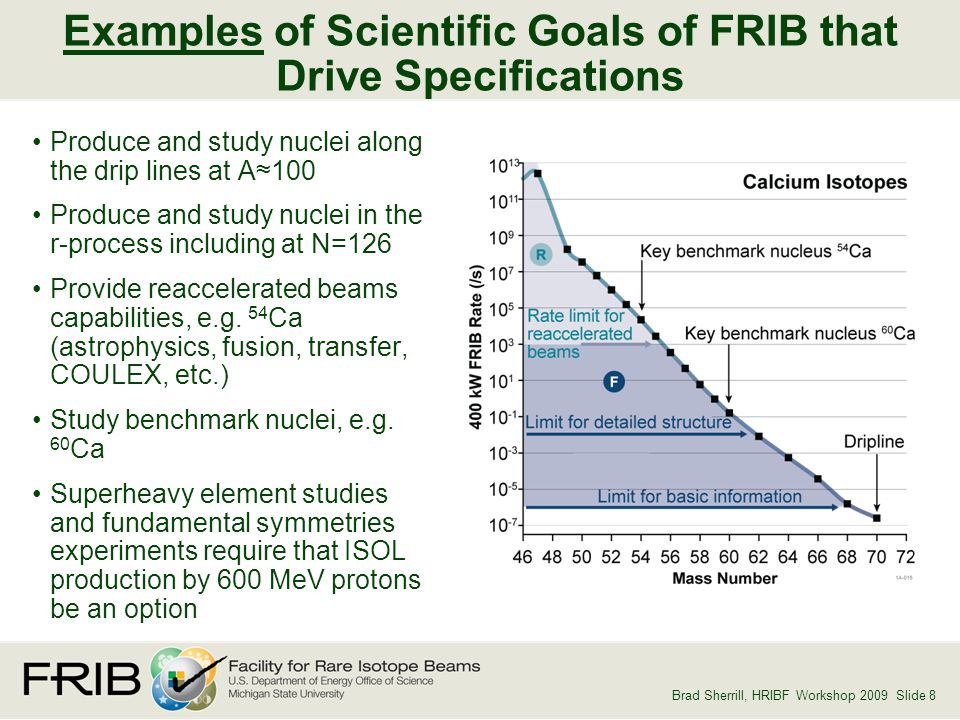 Brad Sherrill, HRIBF Workshop 2009 Slide 8 Examples of Scientific Goals of FRIB that Drive Specifications Produce and study nuclei along the drip lines at A≈100 Produce and study nuclei in the r-process including at N=126 Provide reaccelerated beams capabilities, e.g.