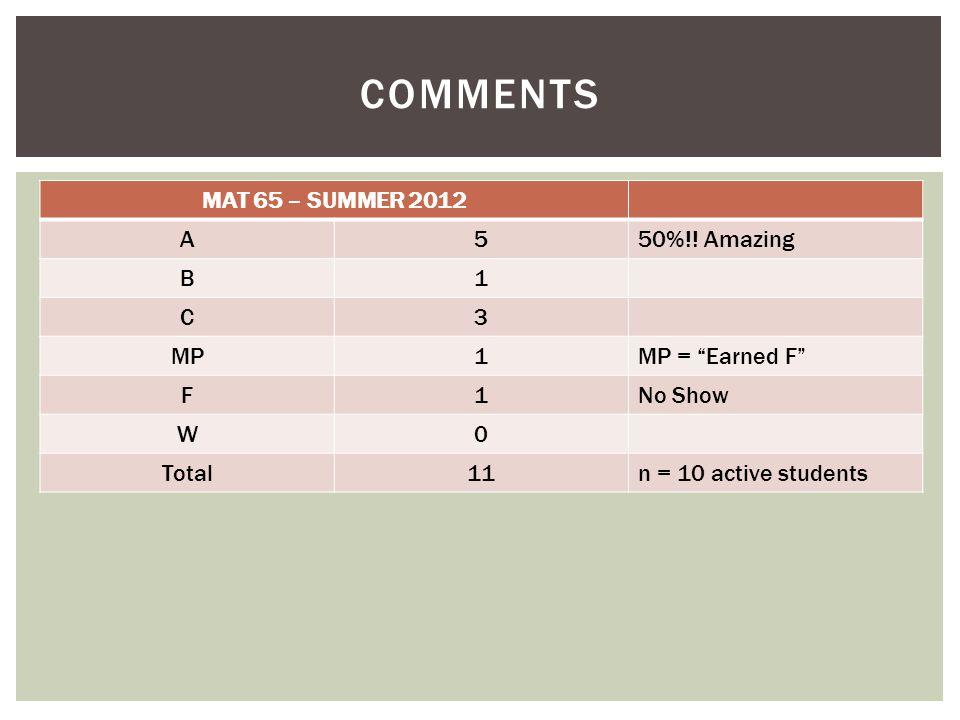 MAT 65 – SUMMER 2012 A550%!.