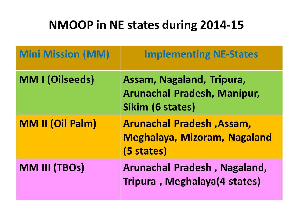 NMOOP in NE states during 2014-15 Mini Mission (MM)Implementing NE-States MM I (Oilseeds)Assam, Nagaland, Tripura, Arunachal Pradesh, Manipur, Sikim (6 states) MM II (Oil Palm)Arunachal Pradesh,Assam, Meghalaya, Mizoram, Nagaland (5 states) MM III (TBOs)Arunachal Pradesh, Nagaland, Tripura, Meghalaya(4 states)