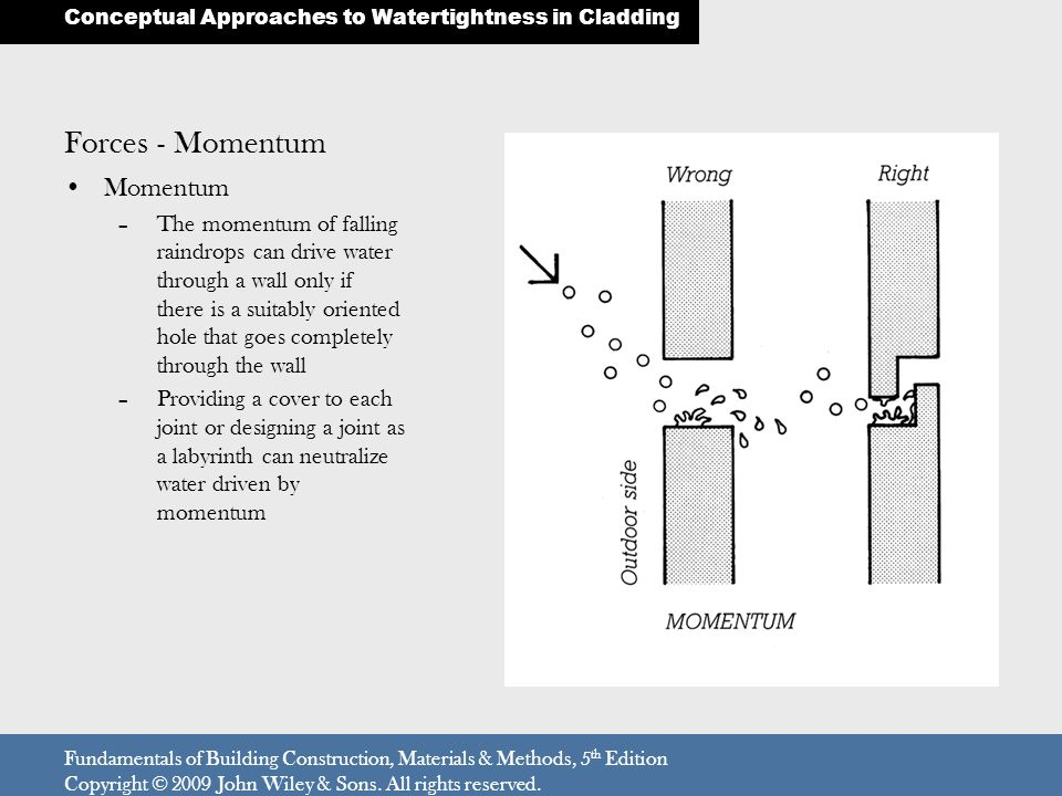 Forces - Momentum Momentum –The momentum of falling raindrops can drive water through a wall only if there is a suitably oriented hole that goes completely through the wall –Providing a cover to each joint or designing a joint as a labyrinth can neutralize water driven by momentum Conceptual Approaches to Watertightness in Cladding Fundamentals of Building Construction, Materials & Methods, 5 th Edition Copyright © 2009 John Wiley & Sons.
