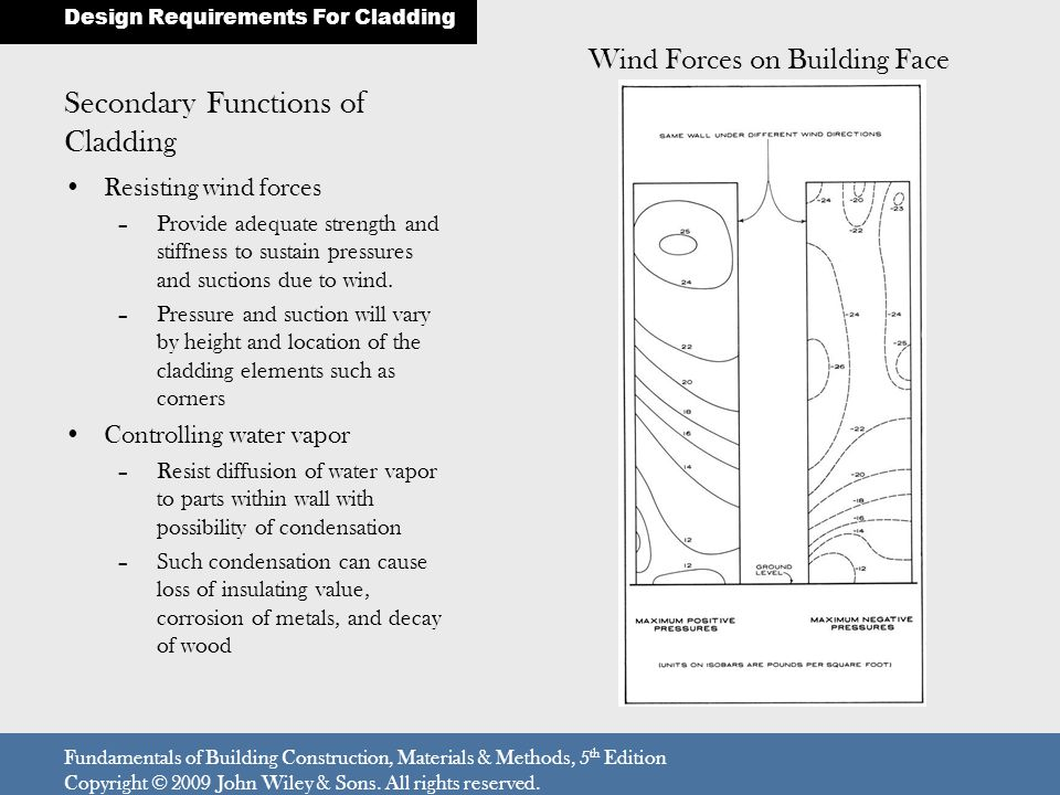 Secondary Functions of Cladding Movement – thermal expansion and contraction –Accommodate movements due to changes in temperature –Differential thermal expansion and contraction of inside and outside of cladding –Differential thermal expansion and contraction of cladding relative to frame Movement - moisture expansion and contraction –Bricks, building stone, concrete and wood change dimension due to moisture content and can cause problems which need to be taken into account Design Requirements For Cladding Fundamentals of Building Construction, Materials & Methods, 5 th Edition Copyright © 2009 John Wiley & Sons.