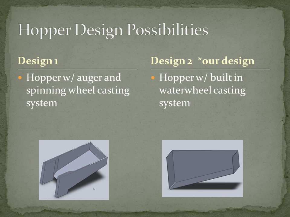 Design 1 Hopper w/ auger and spinning wheel casting system Hopper w/ built in waterwheel casting system Design 2 *our design