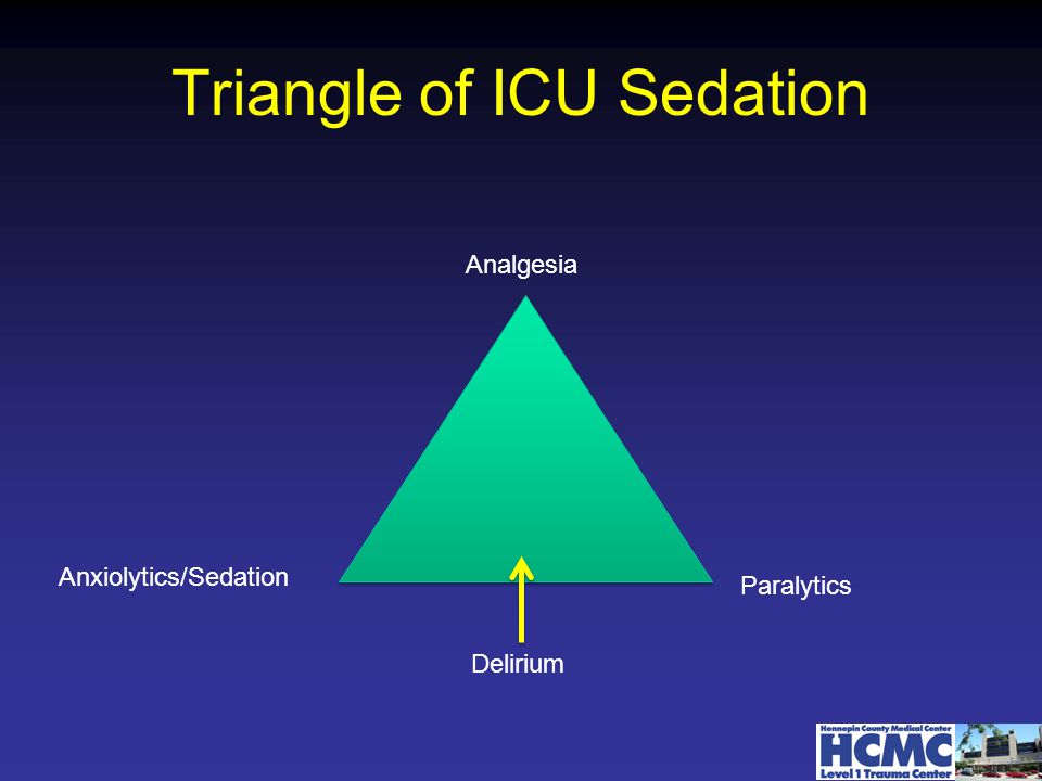 Triangle of ICU Sedation Analgesia Anxiolytics/Sedation Paralytics Delirium
