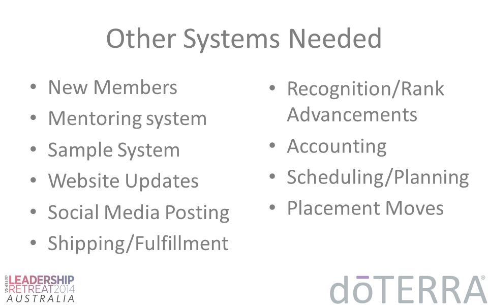 Other Systems Needed New Members Mentoring system Sample System Website Updates Social Media Posting Shipping/Fulfillment Recognition/Rank Advancements Accounting Scheduling/Planning Placement Moves