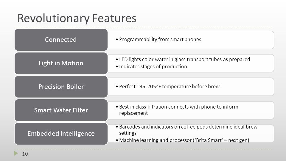 Revolutionary Features Programmability from smart phones Connected LED lights color water in glass transport tubes as prepared Indicates stages of production Light in Motion Perfect 195-205 o F temperature before brew Precision Boiler Best in class filtration connects with phone to inform replacement Smart Water Filter Barcodes and indicators on coffee pods determine ideal brew settings Machine learning and processor ('Brita Smart' – next gen) Embedded Intelligence 10