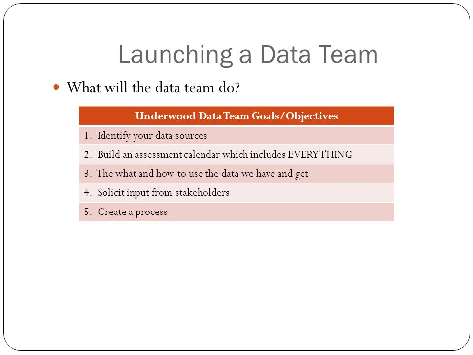 Launching a Data Team What will the data team do. Underwood Data Team Goals/Objectives 1.