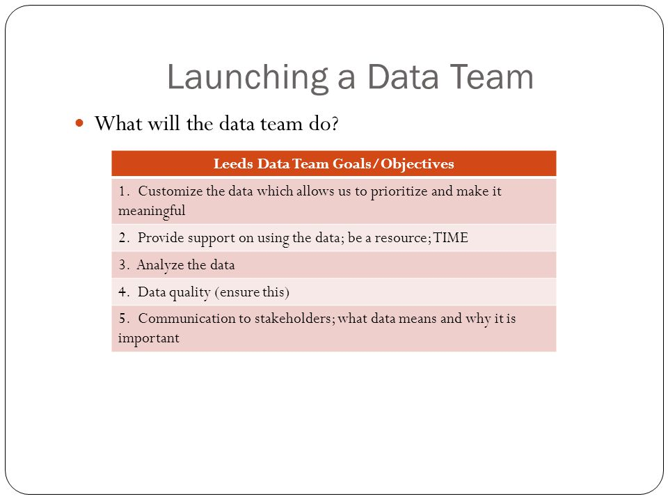 Launching a Data Team What will the data team do. Leeds Data Team Goals/Objectives 1.