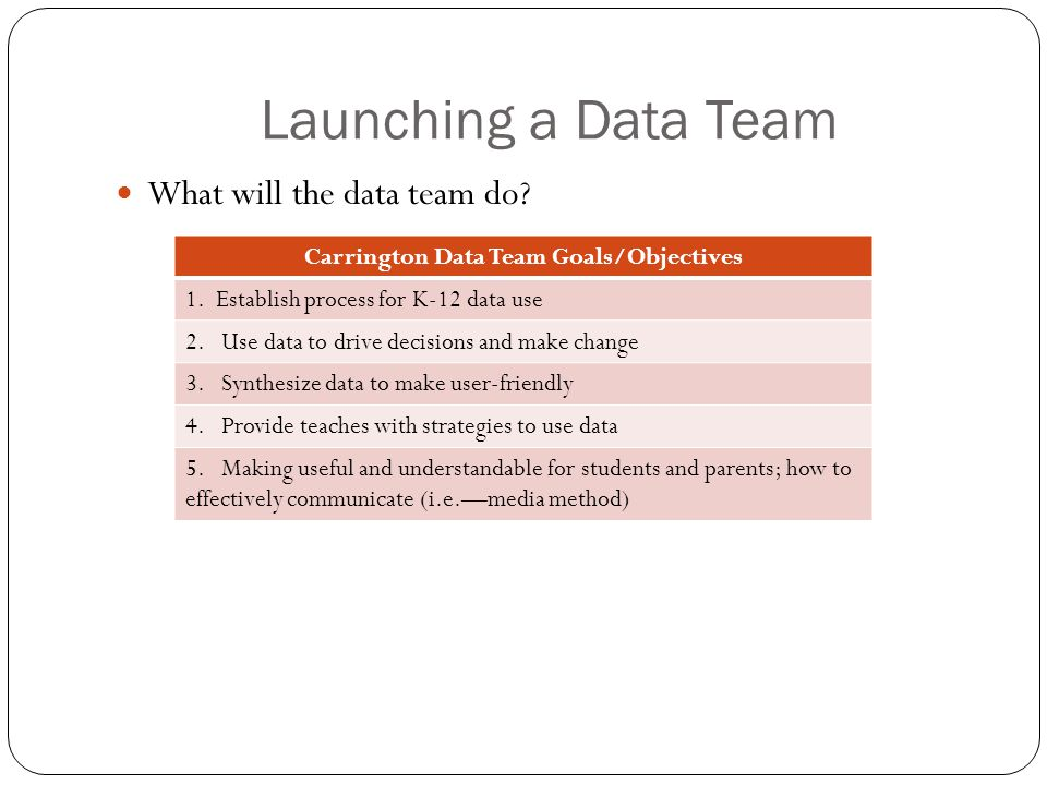 Launching a Data Team What will the data team do. Carrington Data Team Goals/Objectives 1.