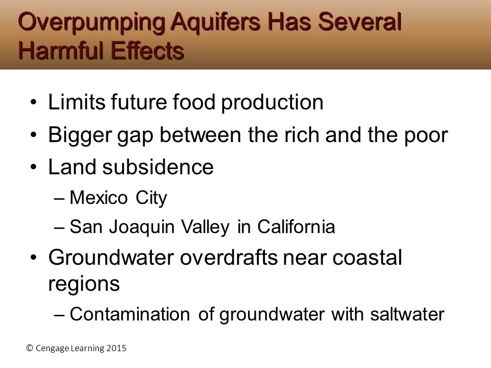 © Cengage Learning 2015 Limits future food production Bigger gap between the rich and the poor Land subsidence –Mexico City –San Joaquin Valley in California Groundwater overdrafts near coastal regions –Contamination of groundwater with saltwater Overpumping Aquifers Has Several Harmful Effects