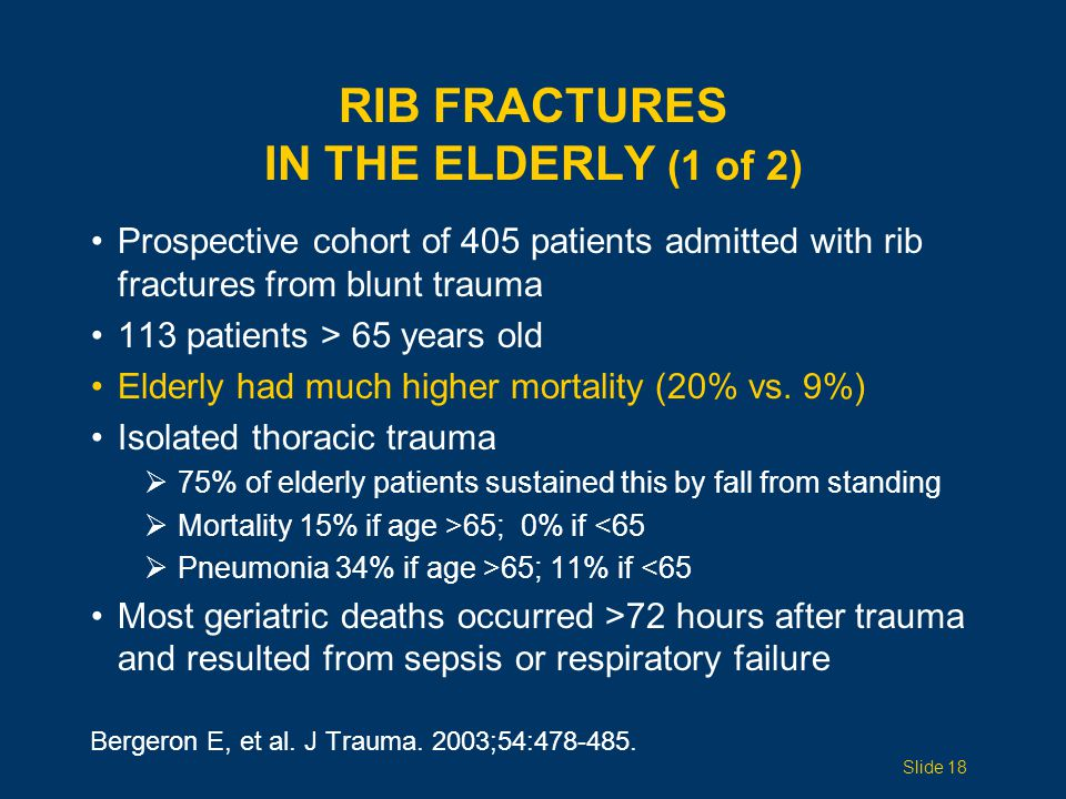 Age (years)3-6 rib fractures>6 rib fractures <65 ≅ 10% ≅ 25% ≥65 ≅ 30% >60% If >65 with 3 or more rib fractures, admit; if >6 rib fractures, ICU Bergeron.