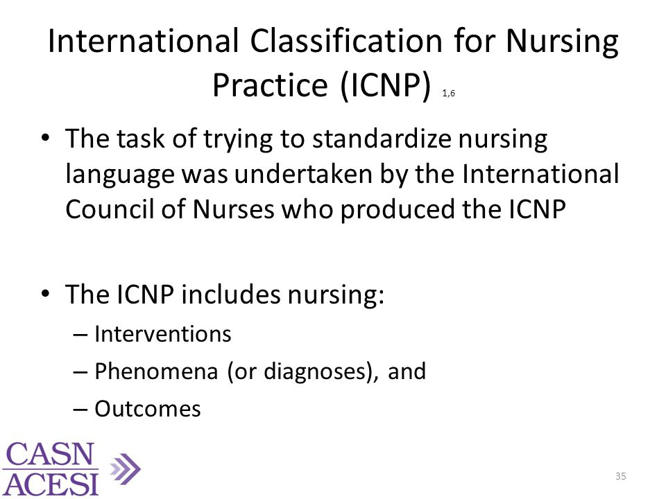International Classification for Nursing Practice (ICNP) 1, 6 The task of trying to standardize nursing language was undertaken by the International C