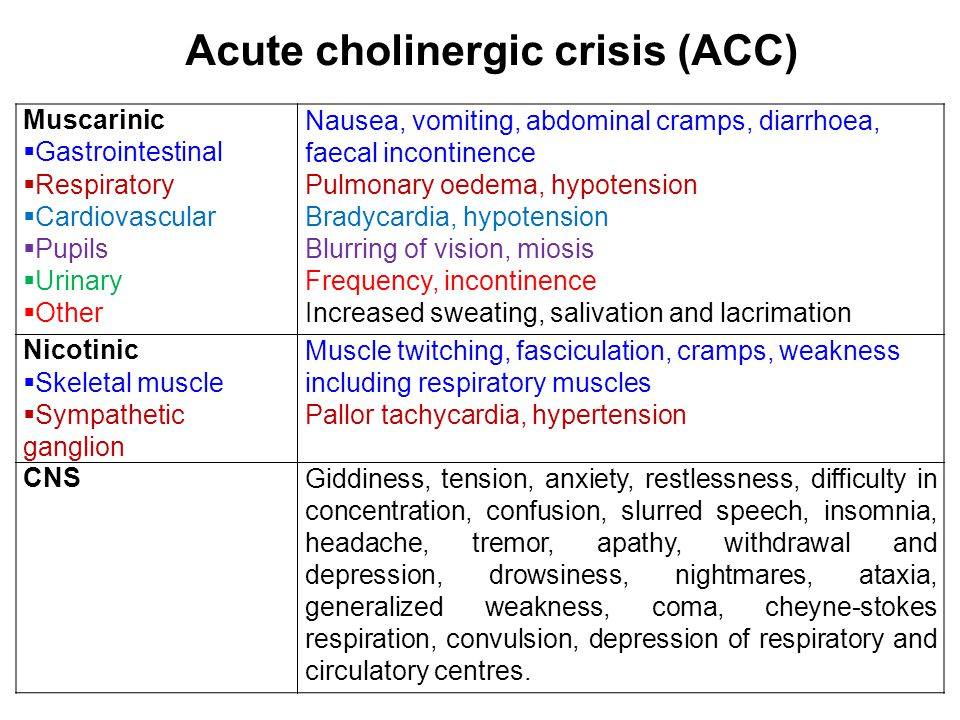 Clinical Features Acute poisoning: Result from substantial intake of the toxicant in a single occasion.