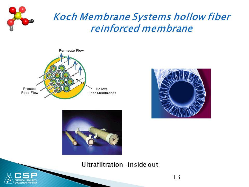 13 Koch Membrane Systems hollow fiber reinforced membrane Ultrafiltration- inside out