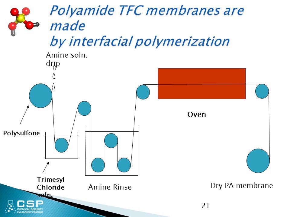 21 Polysulfone Amine Rinse Oven Trimesyl Chloride soln. Amine soln. drip Dry PA membrane
