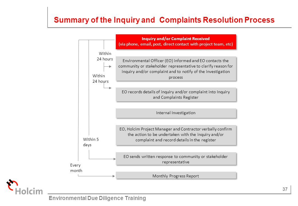37 © Holcim (Australia) Pty Ltd Environmental Due Diligence Training Summary of the Inquiry and Complaints Resolution Process Within 24 hours Within 5