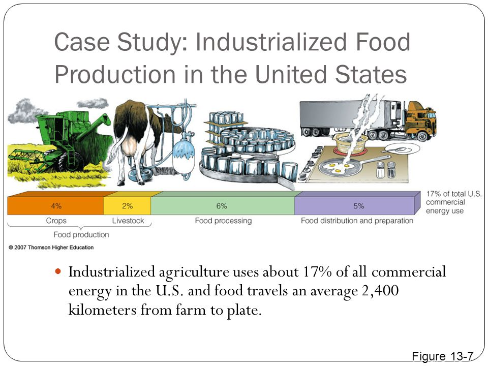 Case Study: Industrialized Food Production in the United States Industrialized agriculture uses about 17% of all commercial energy in the U.S.