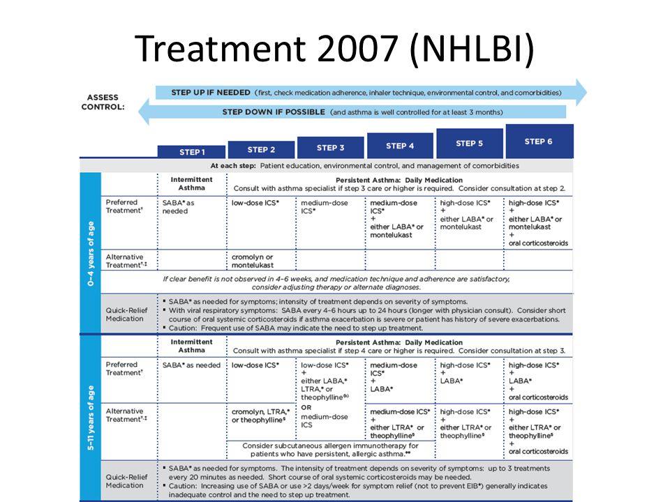 Treatment 2007 (NHLBI)