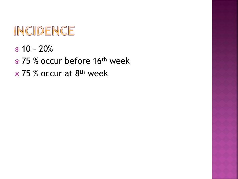  10 – 20%  75 % occur before 16 th week  75 % occur at 8 th week