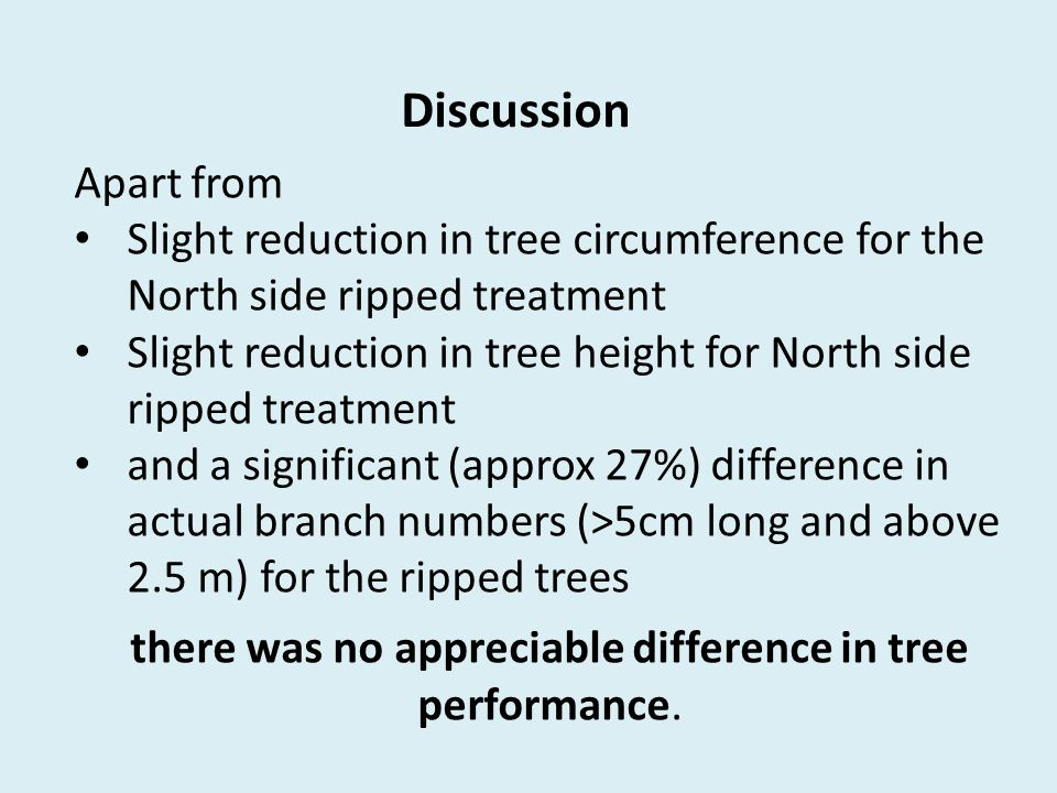 Apart from Slight reduction in tree circumference for the North side ripped treatment Slight reduction in tree height for North side ripped treatment and a significant (approx 27%) difference in actual branch numbers (>5cm long and above 2.5 m) for the ripped trees there was no appreciable difference in tree performance.