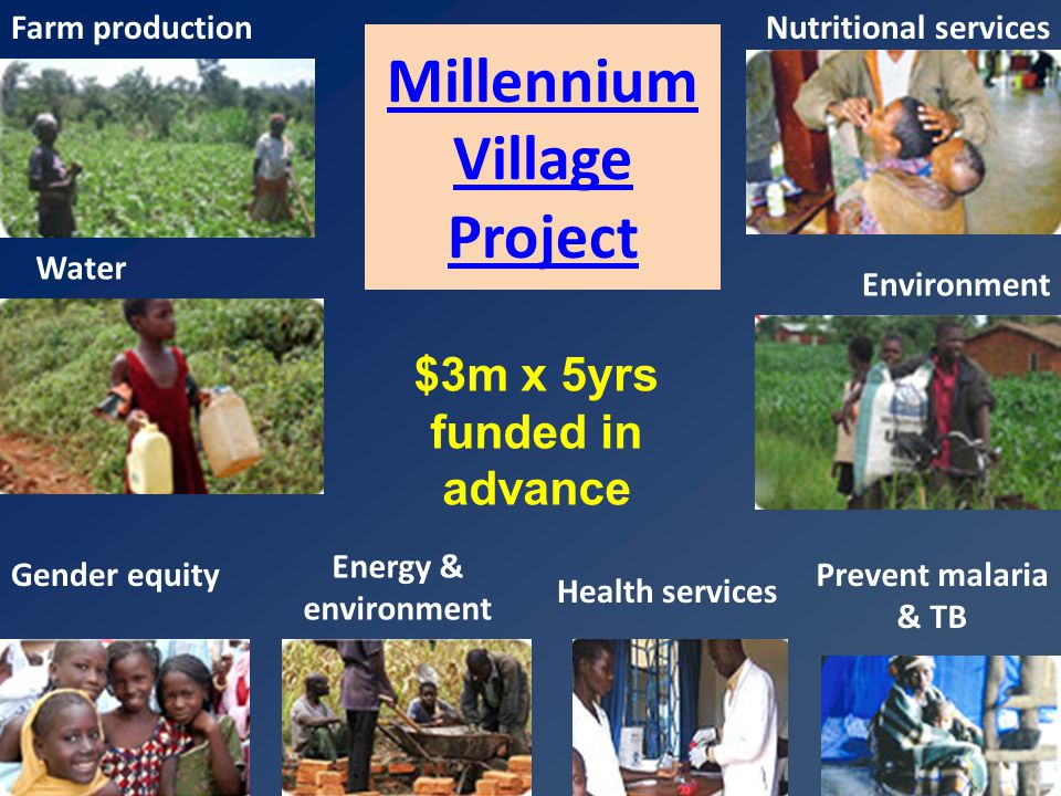 Millennium Village Project Farm production Gender equity Nutritional services Energy & environment Health services Water Prevent malaria & TB Environm