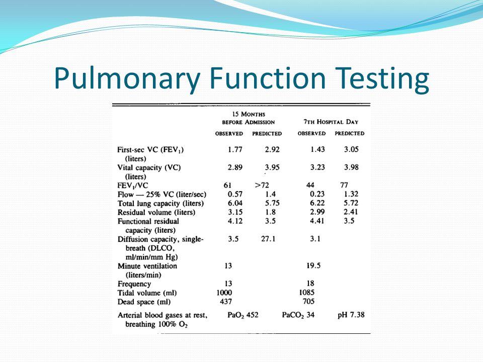Pulmonary Function Testing