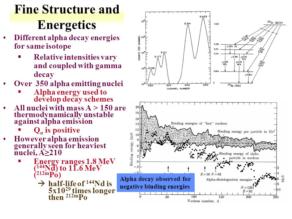 2 Fine Structure and Energetics Different alpha decay energies for same isotope §Relative intensities vary and coupled with gamma decay Over 350 alpha