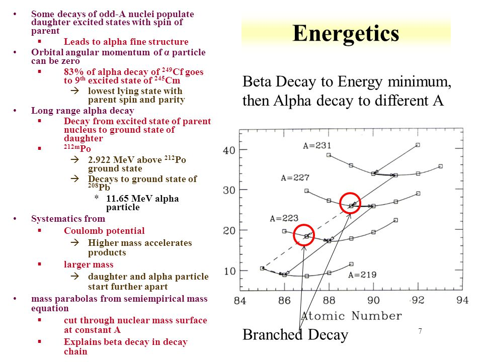 18 Heavy Particle Decay Possible to calculate Q values for emission of heavier nuclei §Is energetically possible for a large range of heavy nuclei to emit other light nuclei.