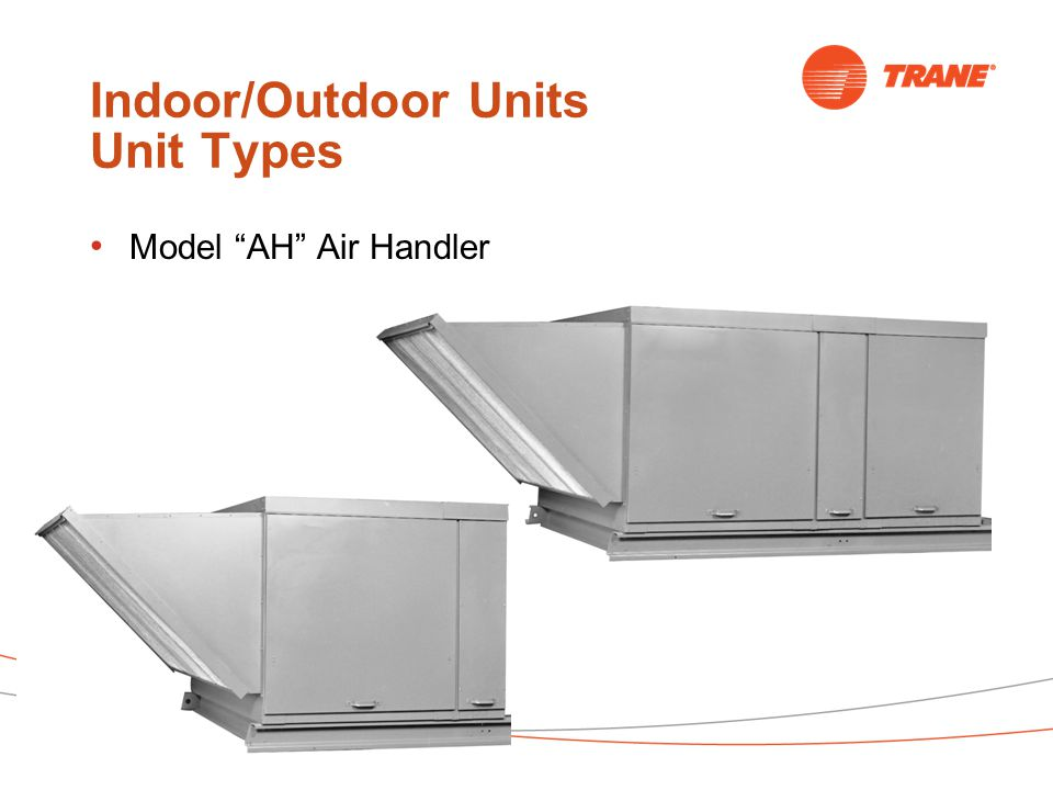 Indoor/Outdoor Units Unit Types Model AH Air Handler