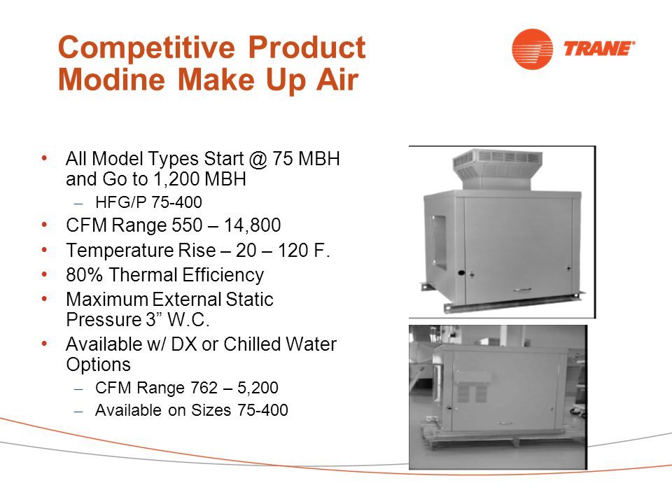 Competitive Product Modine Make Up Air All Model Types Start @ 75 MBH and Go to 1,200 MBH – HFG/P 75-400 CFM Range 550 – 14,800 Temperature Rise – 20 – 120 F.