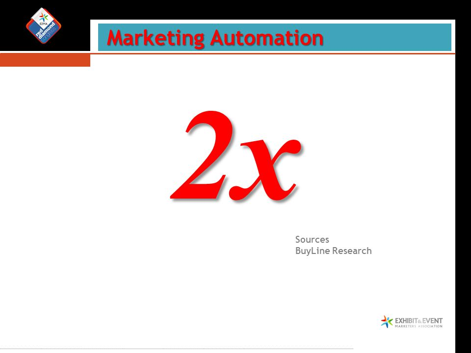 Marketing Automation Marketing Automation 2x Sources BuyLine Research