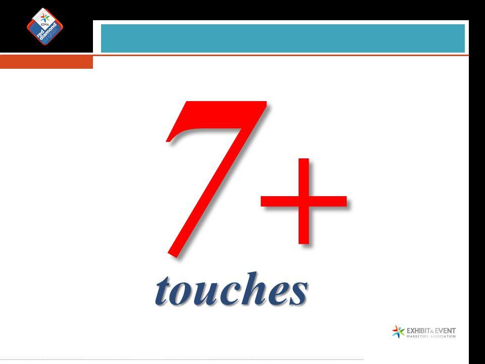 7+7+7+7+ touches