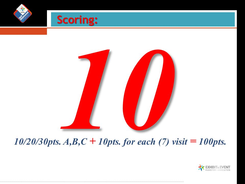 Scoring: 10 10/20/30pts. A,B,C + 10pts. for each (7) visit = 100pts.